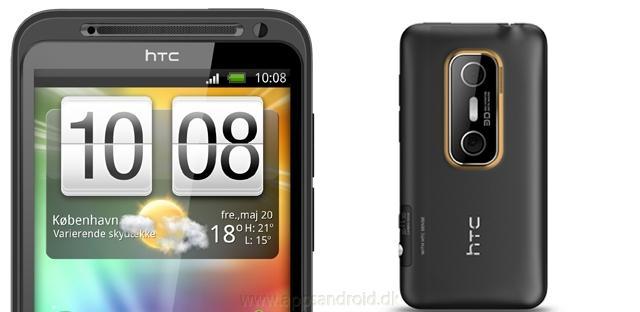 HTC_EVO_3D_anmeldelse