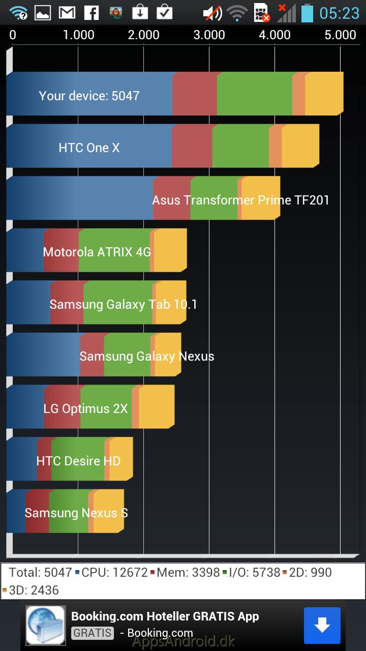 LG_Optimus_4X_HD_Quadrant_benchmark