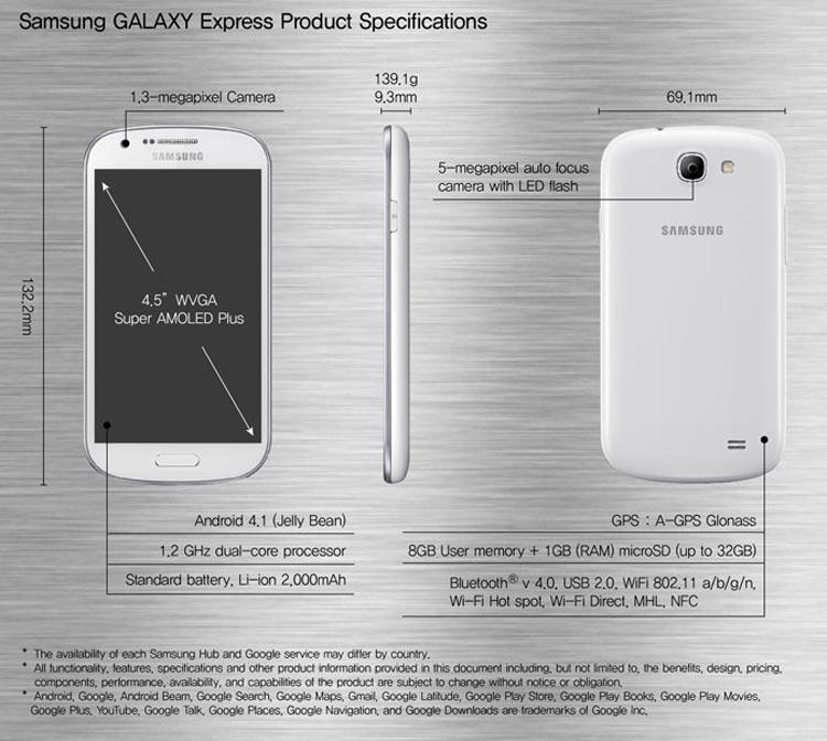 Samsung-Galaxy-Express-spec
