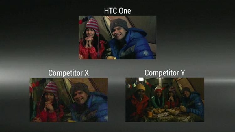 HTC-kamera