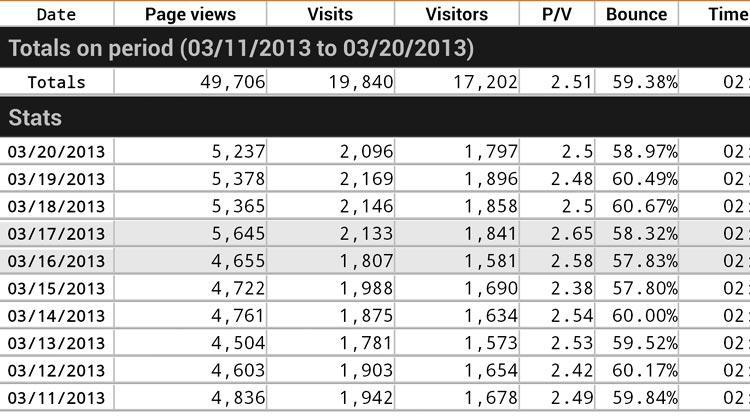 Androiderne-statistik-11